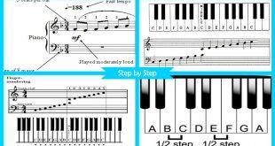صور كيف تتعلم العزف على البيانو , الموسيقى هيا غذاء الروح