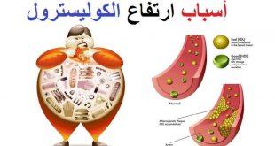 صورة اعراض الكولسترول المرتفع , بسبب كتير من المشاكل هقلك عليه