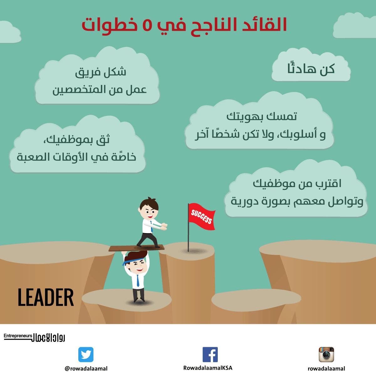 صورة كيف تكون قائد ناجح , تجربتي في دوره القائد المحترف