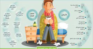 صورة اعراض الانفلونزا الحادة , موسم الانفلونزا كيف تتجنب اعراضها