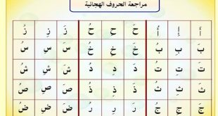 حروف الابجدية العربية , تاريخ الابجديه العربيه