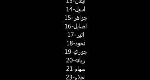 صورة اسماء بنات على الفيس , اجمل اسماء بنات فيس بوك ٢٠١٩ 3465 3 310x165