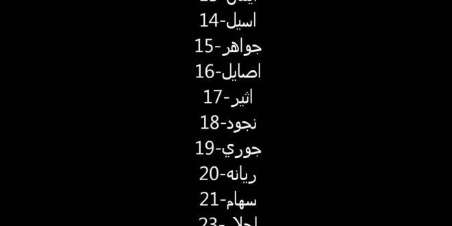 صورة اسماء بنات على الفيس , اجمل اسماء بنات فيس بوك ٢٠١٩