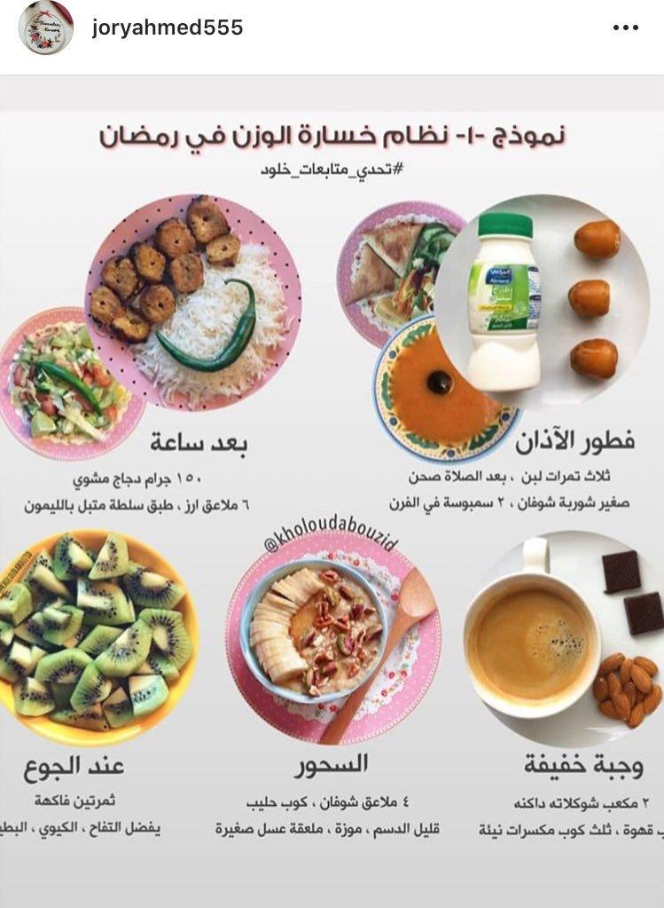 صورة حمية غذائية لتخفيف الوزن , مشاكل زيادة الوزن 2811 4